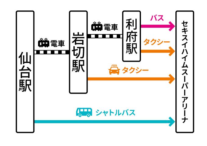 """ワンオク ライブ 宮城セキスイハイムスーパーアリーナへのアクセス 行き方 クローク 預け荷物情報「ONE OK ROCK 2019-2020""""Eye of the Storm""""JAPAN TOUR」"""