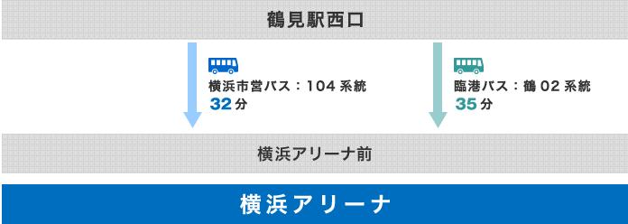 """ワンオク ライブ 横浜アリーナへのアクセス 行き方 クローク 預け荷物情報「ONE OK ROCK 2019-2020""""Eye of the Storm""""JAPAN TOUR」"""