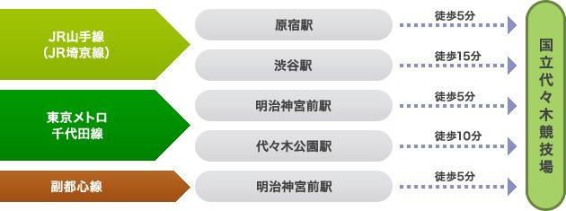 """ワンオク ライブ 東京 代々木競技場へのアクセス 行き方 クローク 預け荷物情報「ONE OK ROCK 2019-2020""""Eye of the Storm""""JAPAN TOUR」"""
