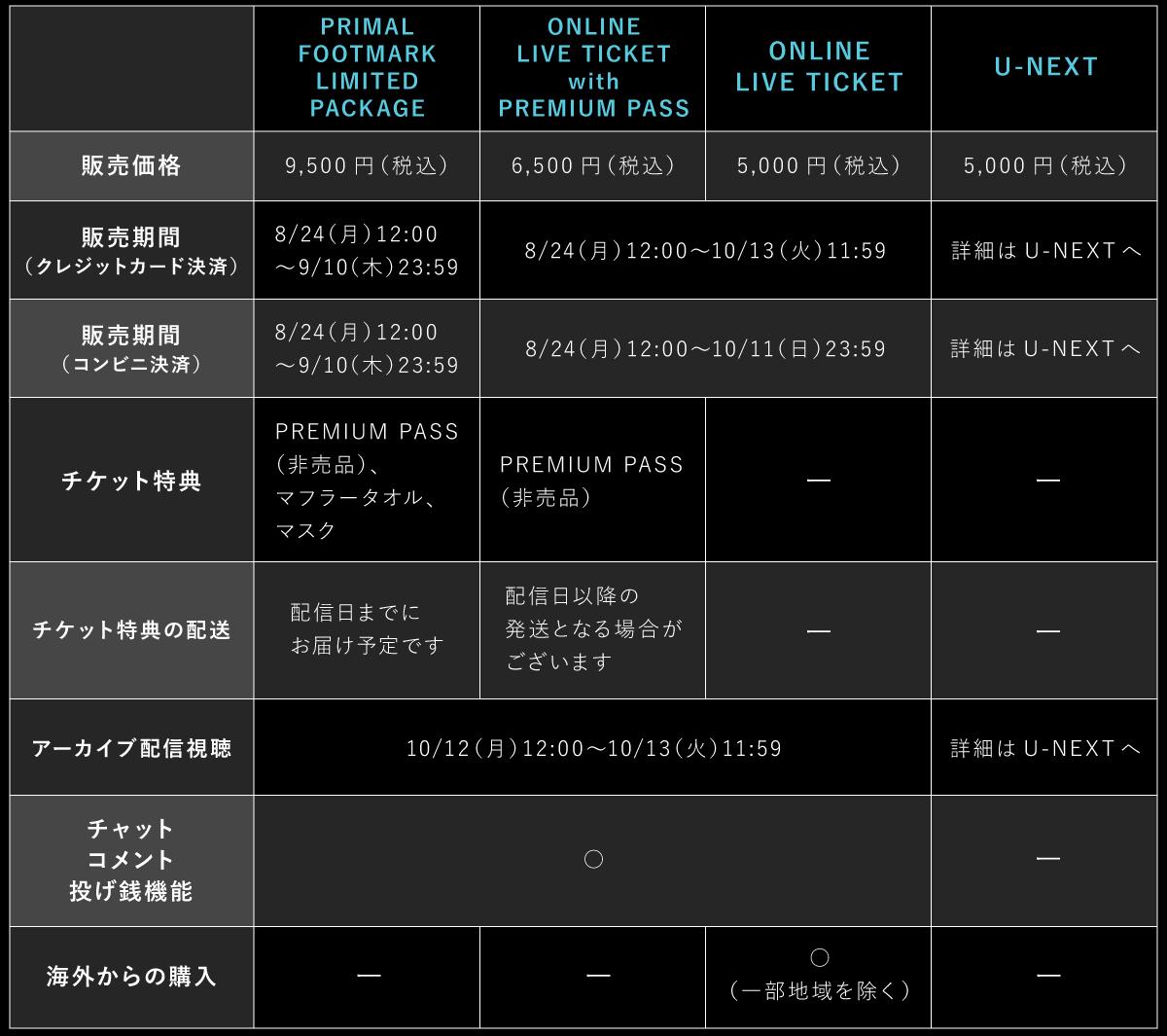 ワンオク スタジアム オンラインライブ「FIELD OF WONDER」2020 詳細【ONE OK ROCK】ファンブログ